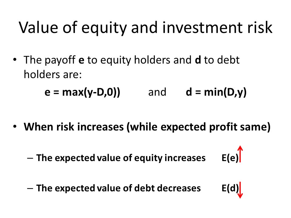 Value of equity and investment risk