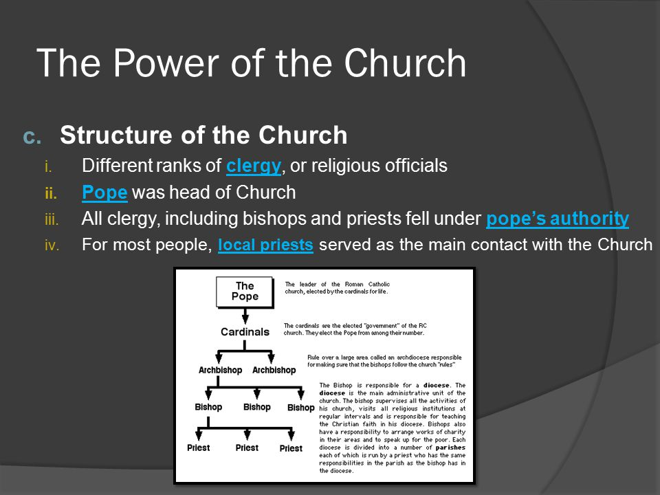 The Power of the Church Structure of the Church