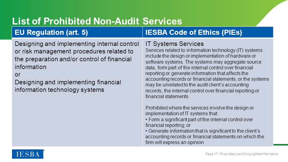 List of Prohibited Non-Audit Services