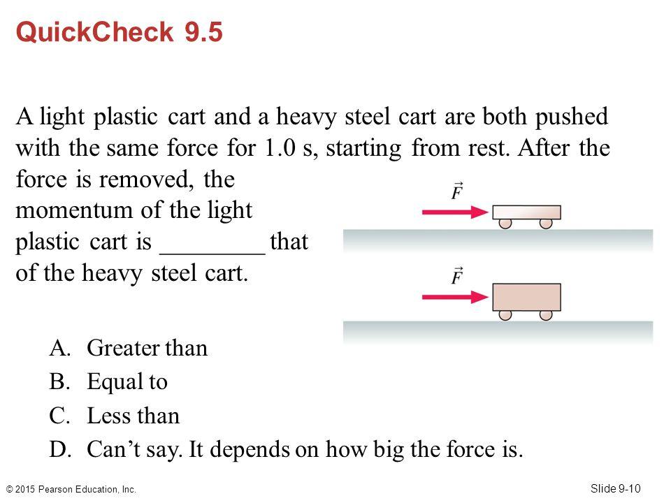 QuickCheck 9.5
