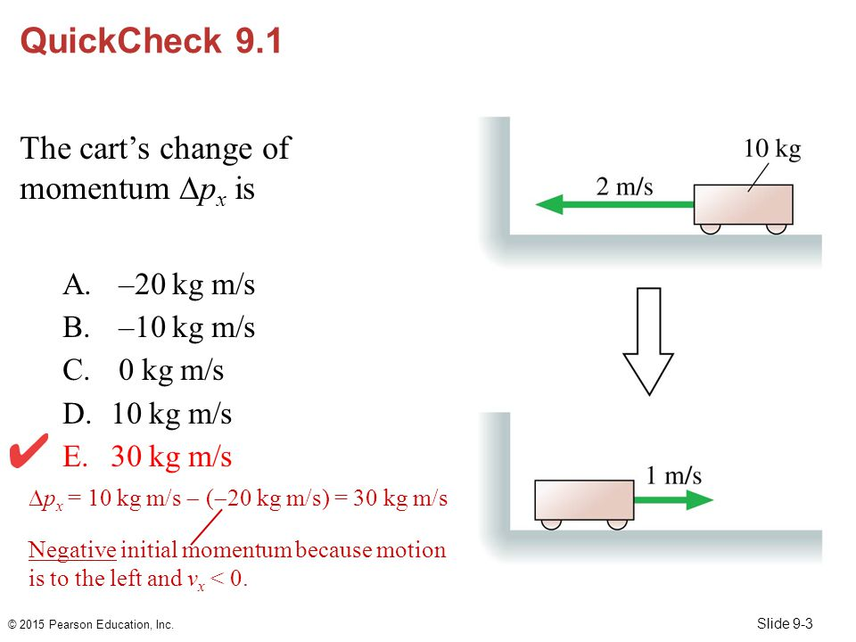 QuickCheck 9.1 The cart's change of momentum px is –20 kg m/s