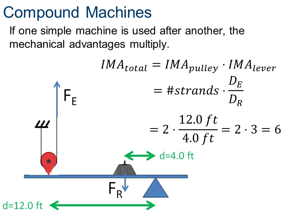 Compound Machines 𝐼𝑀 𝐴 𝑡𝑜𝑡𝑎𝑙 =𝐼𝑀 𝐴 𝑝𝑢𝑙𝑙𝑒𝑦 ⋅𝐼𝑀 𝐴 𝑙𝑒𝑣𝑒𝑟