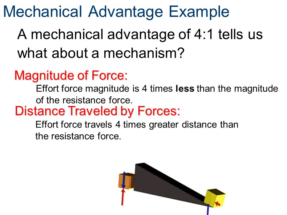 Mechanical Advantage Example