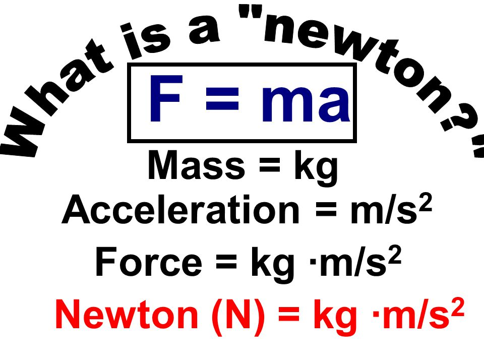 F = ma Mass = kg Acceleration = m/s2 Force = kg ·m/s2