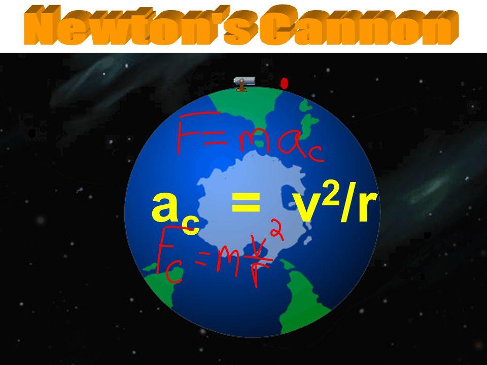 Newton s Cannon ac = v2/r