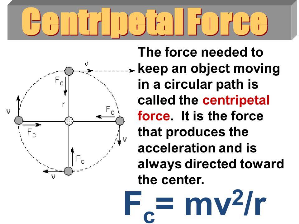 Fc= mv2/r Centripetal Force