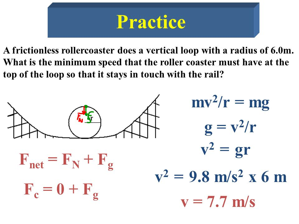 Practice mv2/r = mg g = v2/r v2 = gr Fnet = FN + Fg