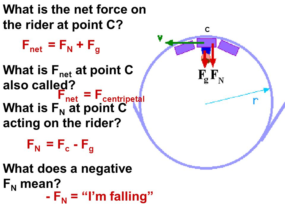 What is the net force on the rider at point C