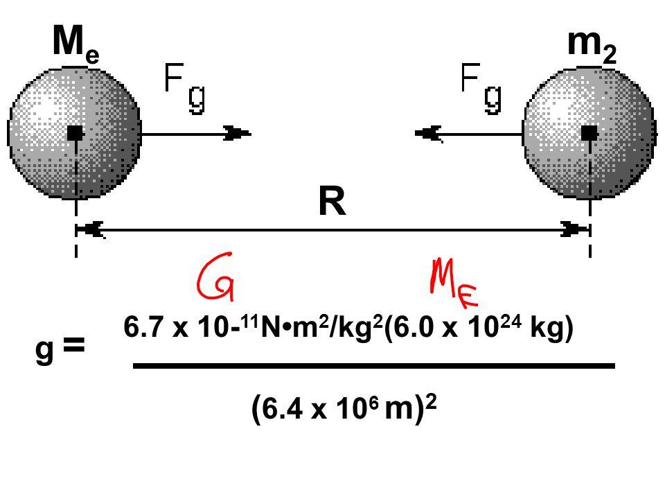 Me m2 R 6.7 x 10-11N•m2/kg2(6.0 x 1024 kg) g = (6.4 x 106 m)2