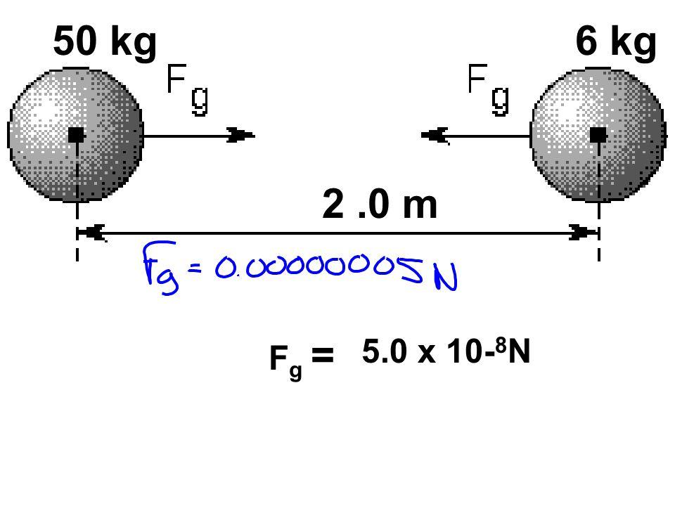 50 kg 6 kg 2 .0 m Fg = 5.0 x 10-8N