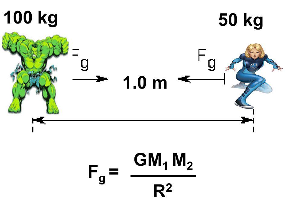 M1 100 kg M2 50 kg 1.0 m R GM1 M2 Fg = R2