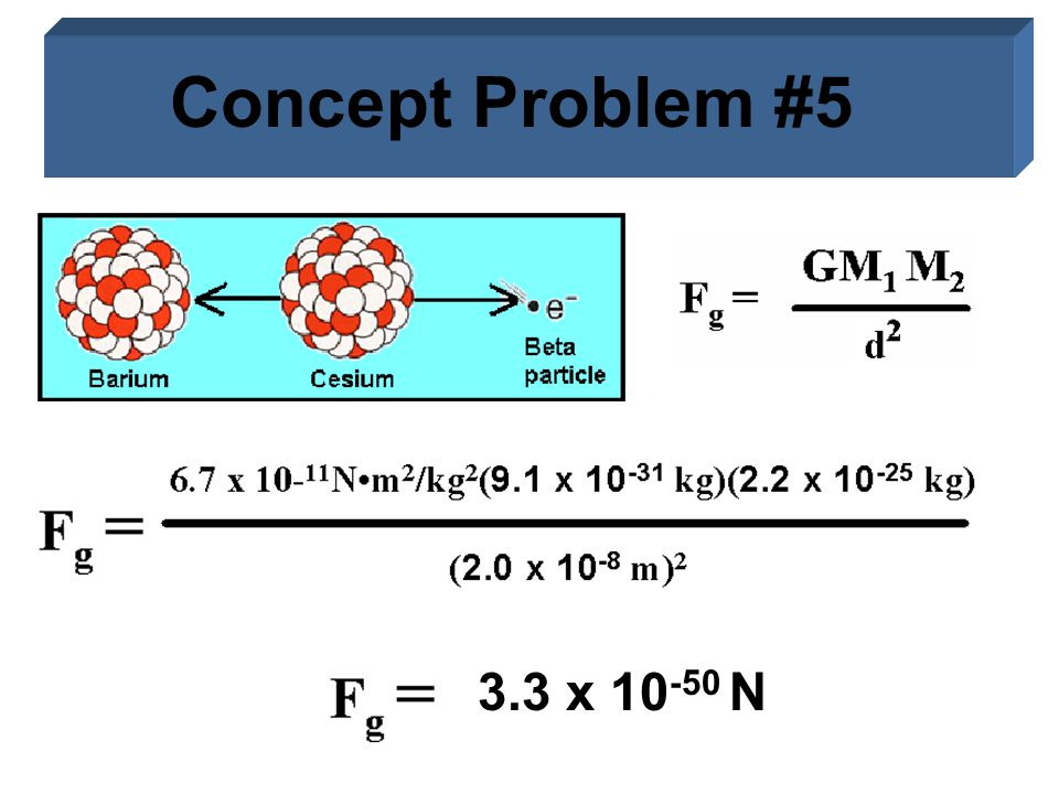 Concept Problem #5 3.3 x 10-50 N