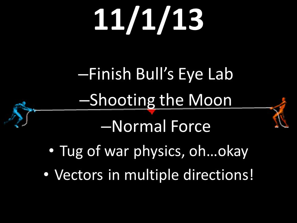 11/1/13 Finish Bull's Eye Lab Shooting the Moon Normal Force