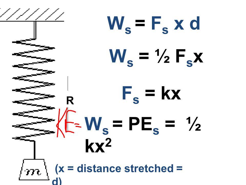 Ws = Fs x d Ws = ½ Fsx Fs = kx Ws = PEs = ½ kx2 R