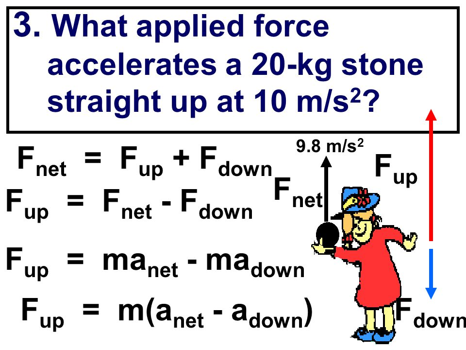 3. What applied force accelerates a 20-kg stone