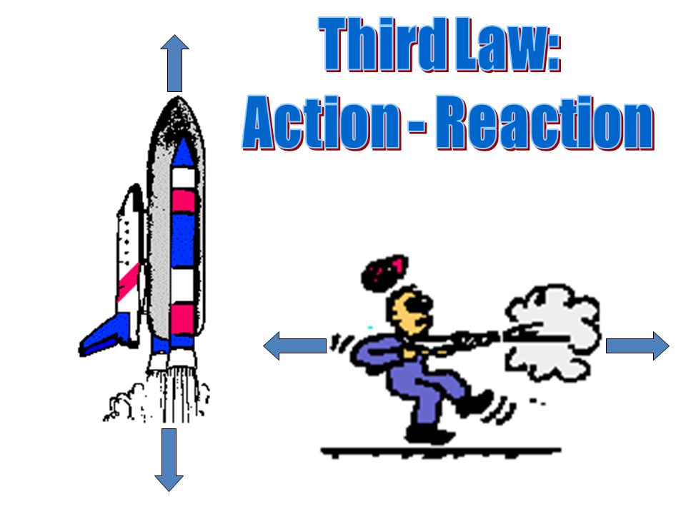 Third Law: Action - Reaction