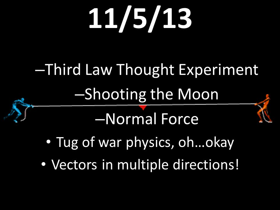 11/5/13 Third Law Thought Experiment Shooting the Moon Normal Force