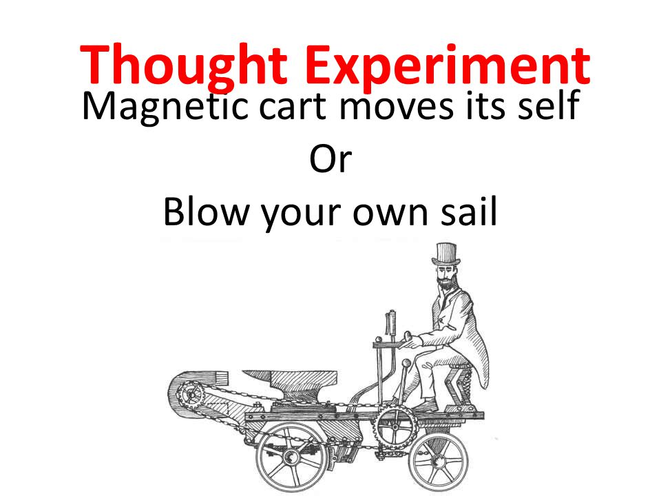 Magnetic cart moves its self Or Blow your own sail