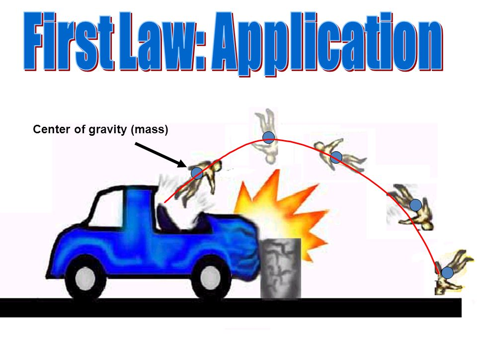 First Law: Application