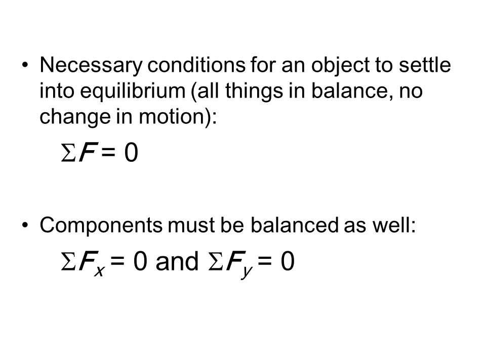 The conditions for a particle to be in equilibrium