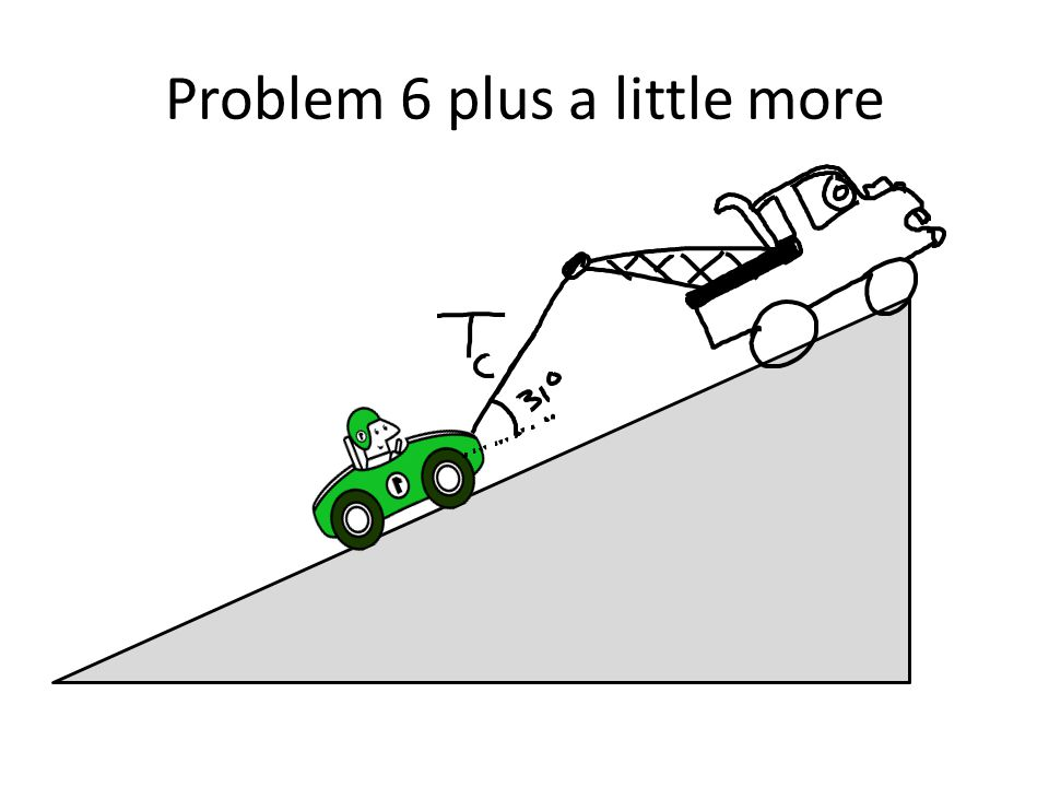 Problem 6 plus a little more