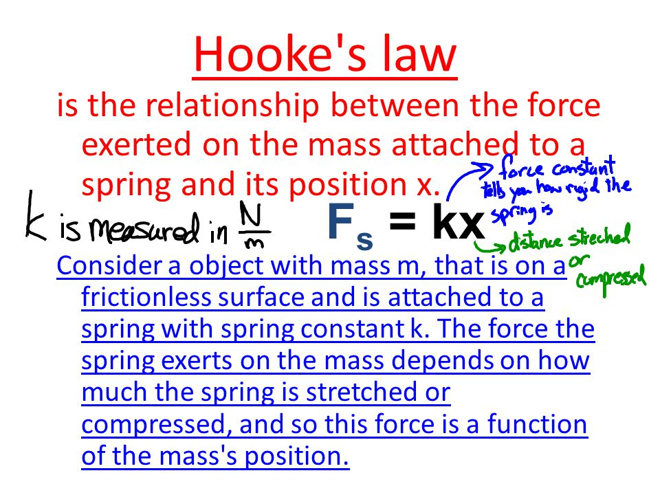Hooke s law is the relationship between the force exerted on the mass attached to a spring and its position x.