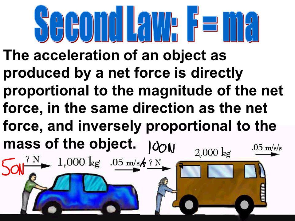 Second Law: F = ma