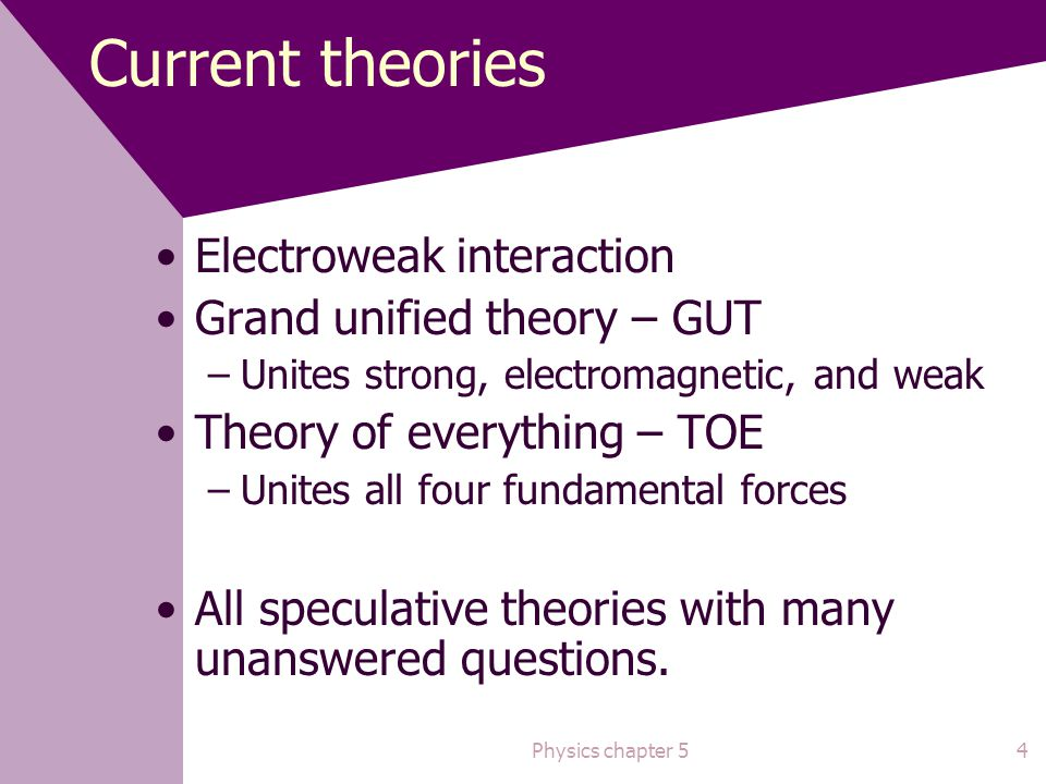 Current theories Electroweak interaction Grand unified theory – GUT