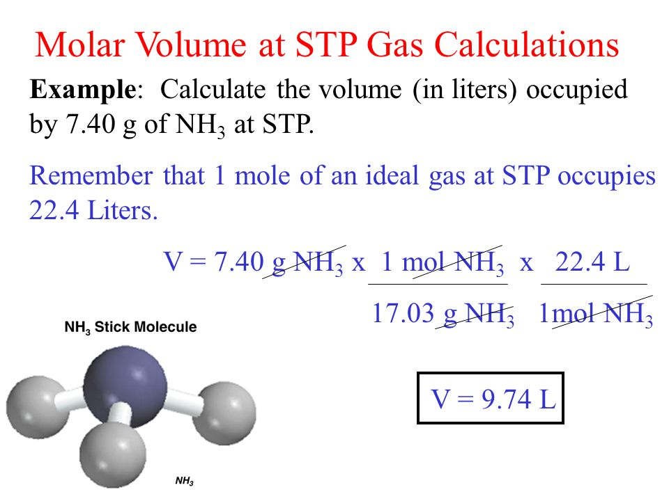 Molar Volume at STP Gas Calculations