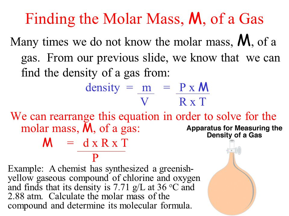 Finding the Molar Mass, M, of a Gas