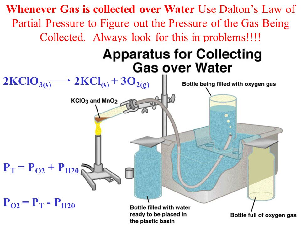 Whenever Gas is collected over Water Use Dalton's Law of Partial Pressure to Figure out the Pressure of the Gas Being Collected. Always look for this in problems!!!!
