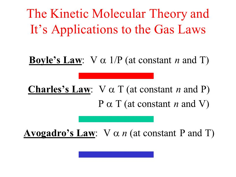 The Kinetic Molecular Theory and It's Applications to the Gas Laws