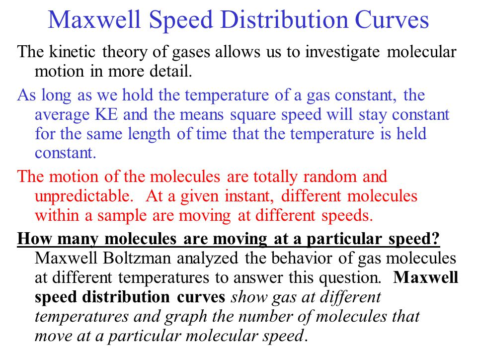 Maxwell Speed Distribution Curves