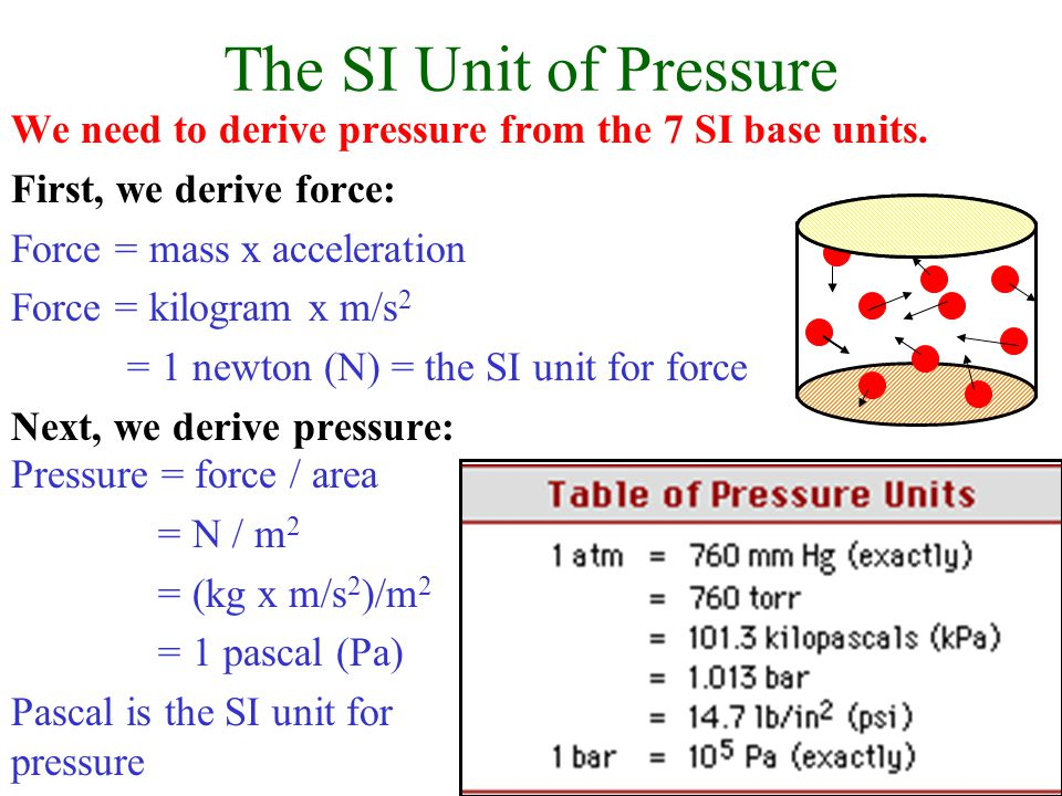 The SI Unit of Pressure We need to derive pressure from the 7 SI base units. First, we derive force: