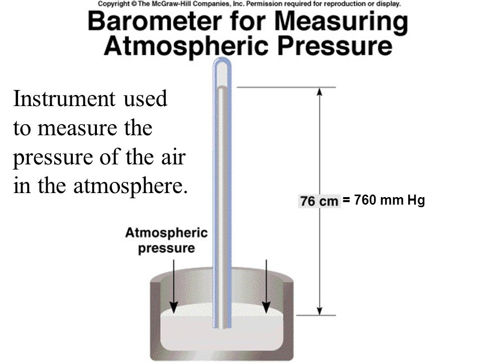 Instrument used to measure the pressure of the air in the atmosphere.