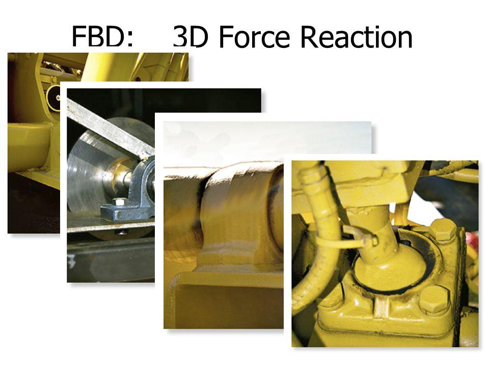 FBD: 3D Force Reaction