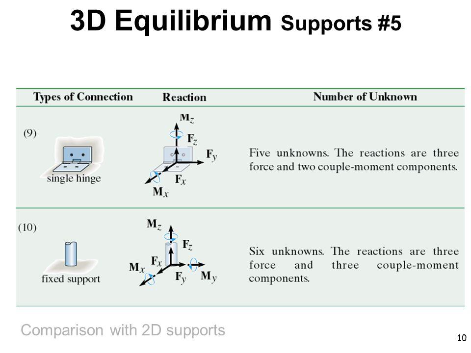 3D Equilibrium Supports #5