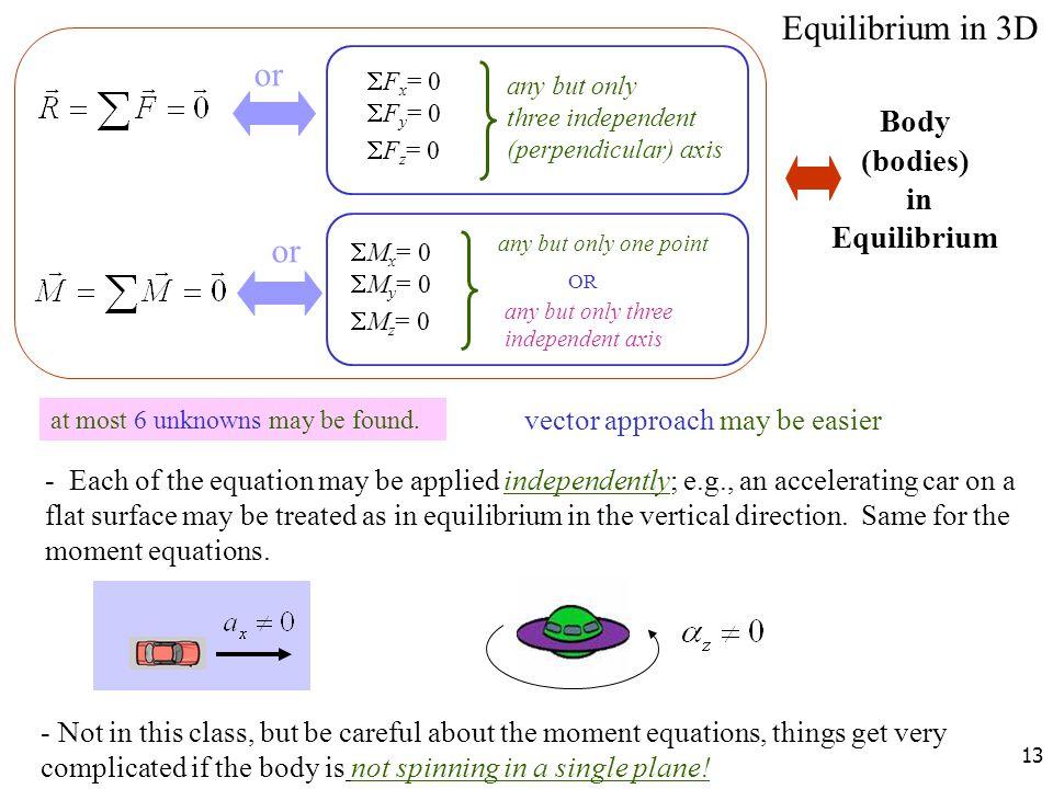 Equilibrium in 3D or or Body (bodies) in Equilibrium
