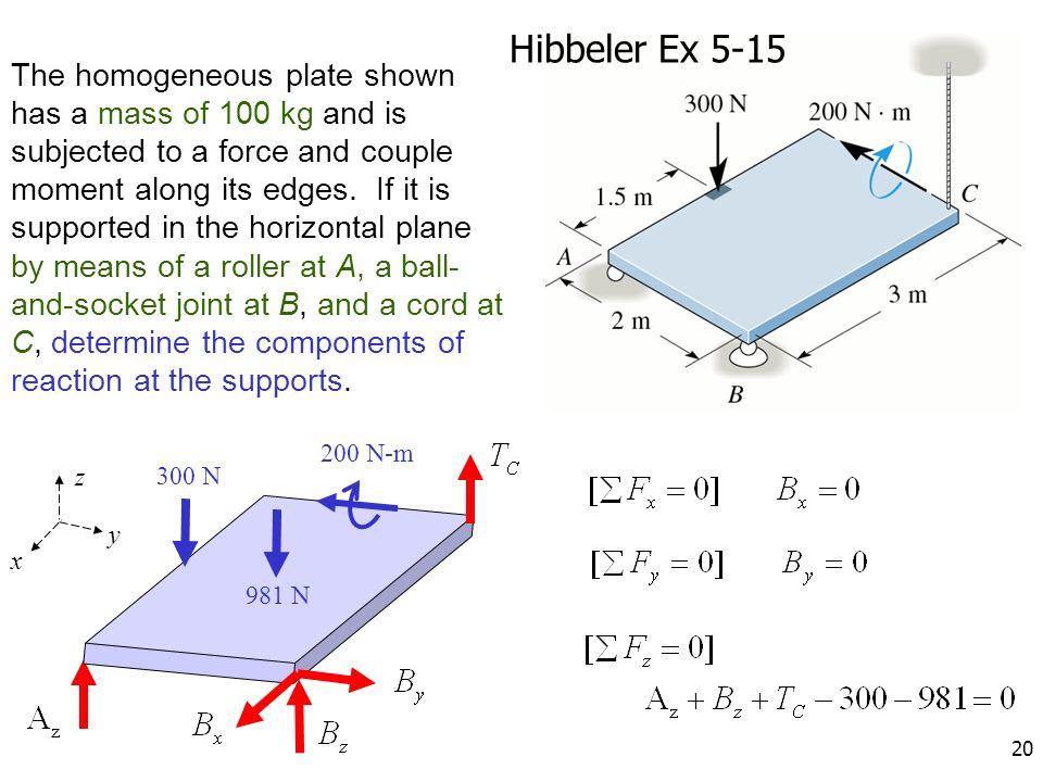 Hibbeler Ex 5-15