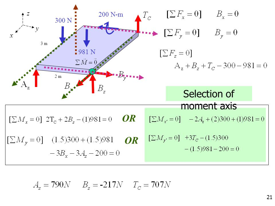 Selection of moment axis