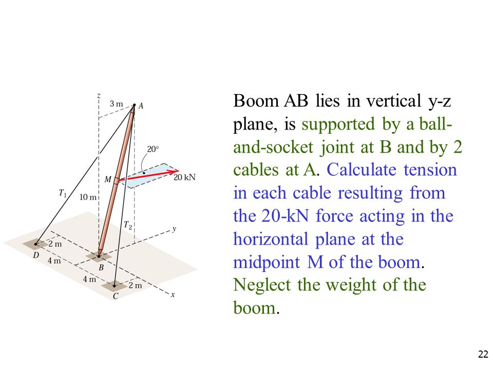 Boom AB lies in vertical y-z plane, is supported by a ball-and-socket joint at B and by 2 cables at A.