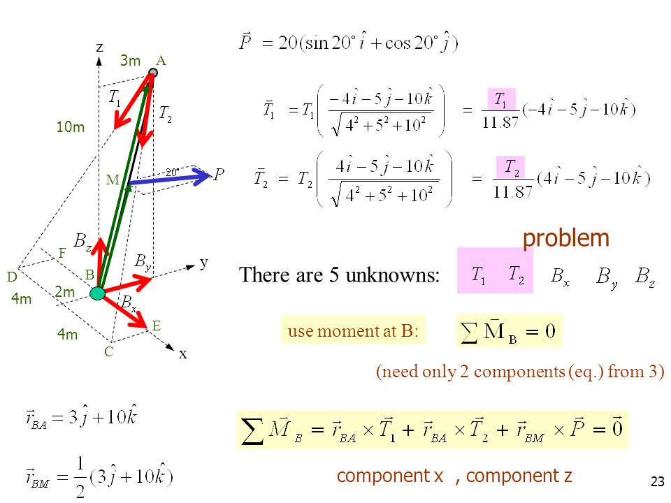 problem There are 5 unknowns: use moment at B: