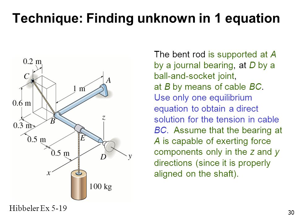 Technique: Finding unknown in 1 equation