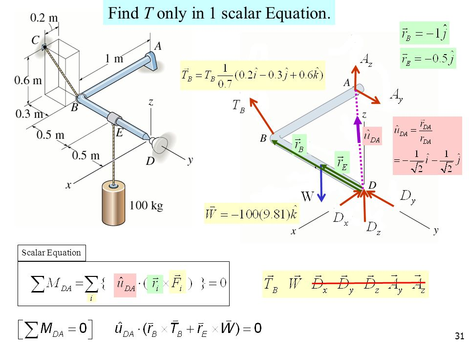 Find T only in 1 scalar Equation.