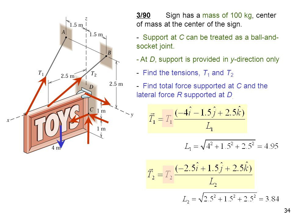 3/90 Sign has a mass of 100 kg, center of mass at the center of the sign.