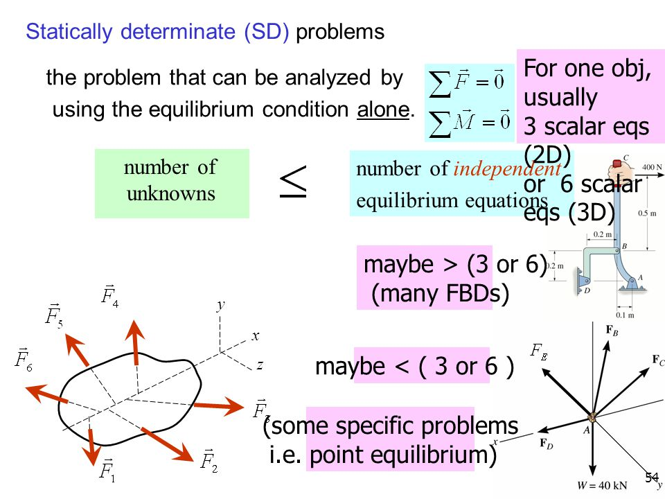 (some specific problems