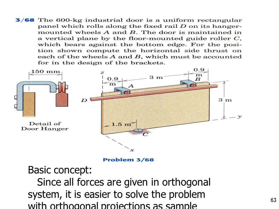 Basic concept: Since all forces are given in orthogonal system, it is easier to solve the problem with orthogonal projections as sample problem 3/6.