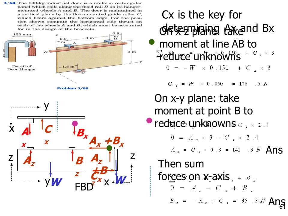 Cx is the key for determining Ax and Bx