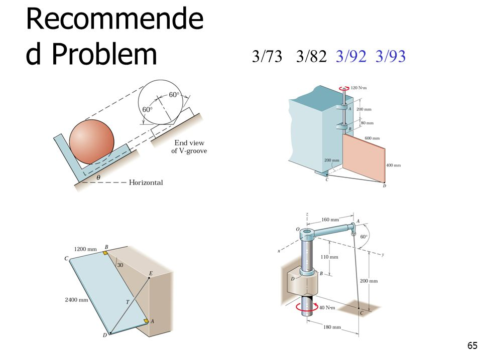 Recommended Problem 3/73 3/82 3/92 3/93