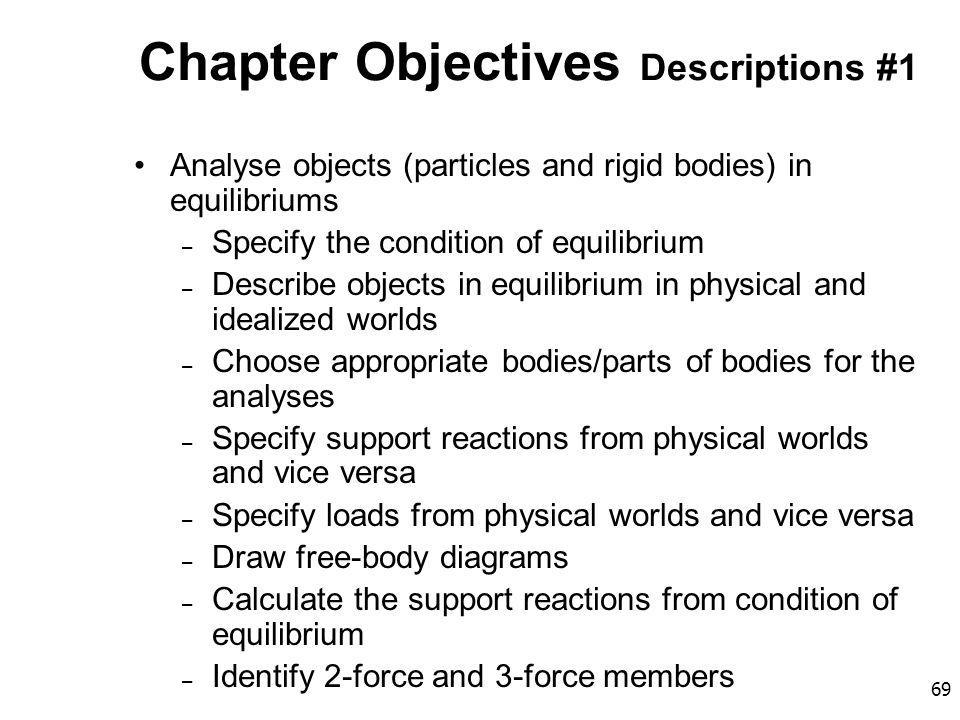 Chapter Objectives Descriptions #1